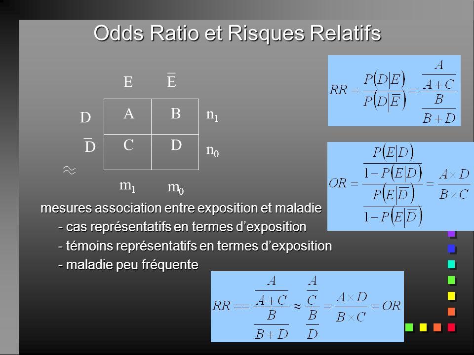 Odds Ratio et Risques Relatifs