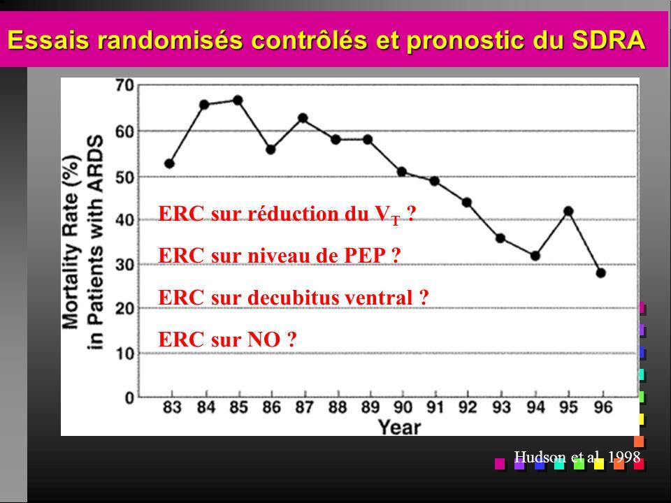 Essais randomisés contrôlés et pronostic du SDRA