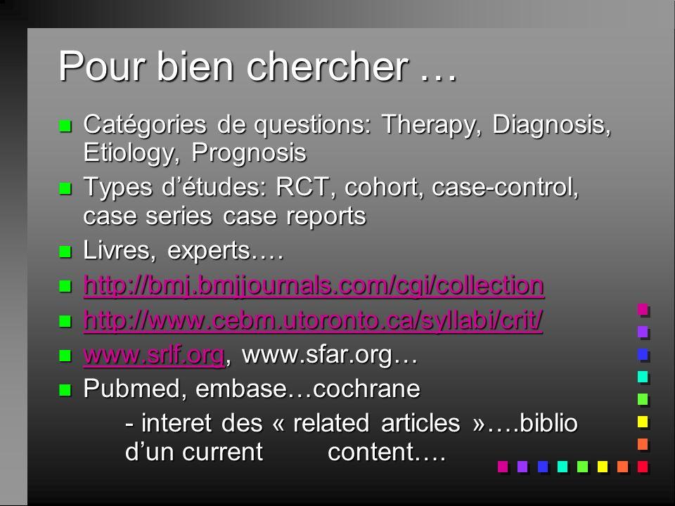 Pour bien chercher … Catégories de questions: Therapy, Diagnosis, Etiology, Prognosis.