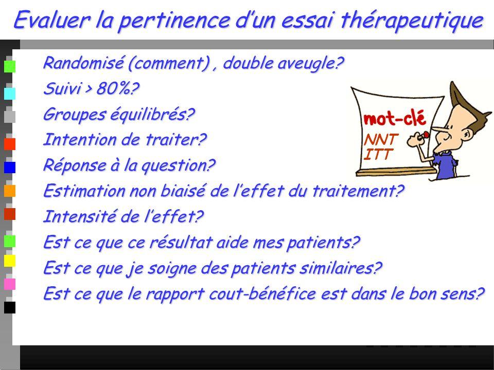 Evaluer la pertinence d'un essai thérapeutique