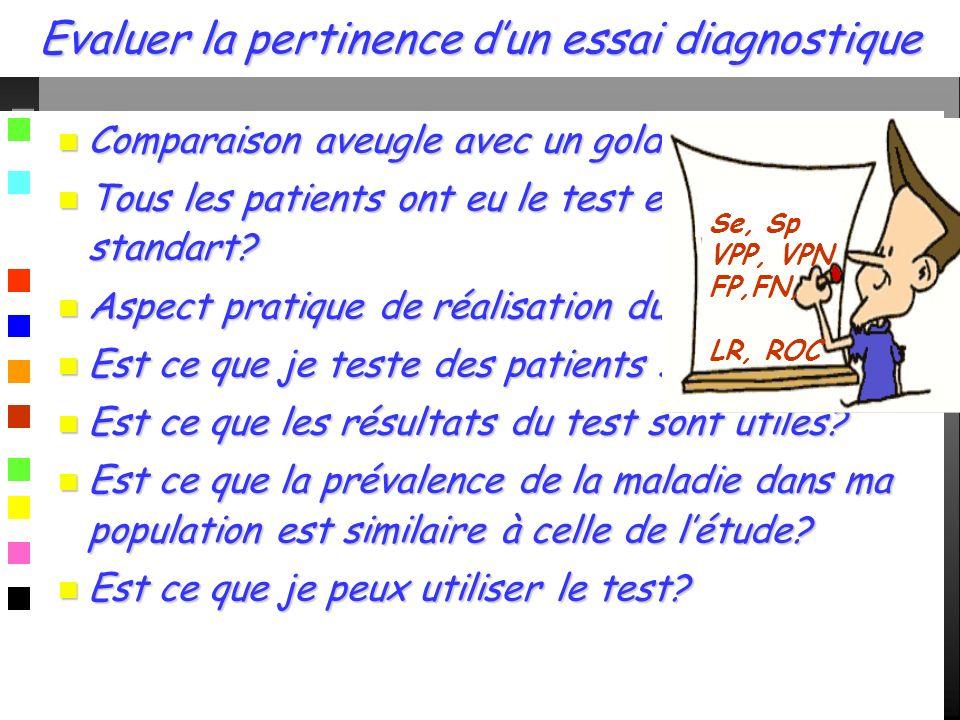Evaluer la pertinence d'un essai diagnostique
