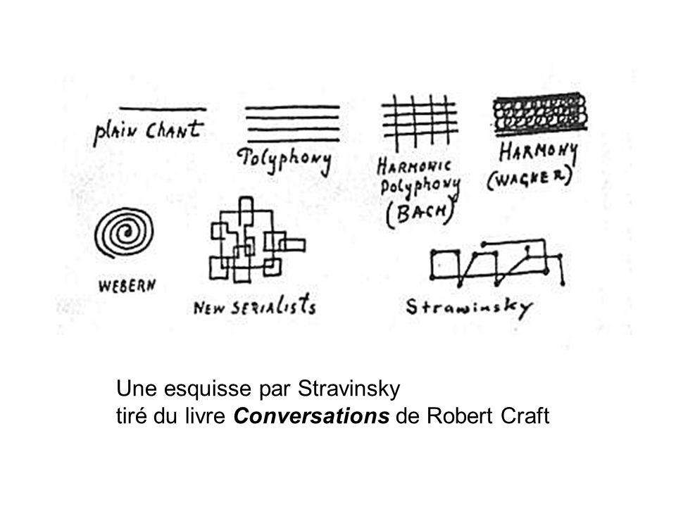 Une esquisse par Stravinsky