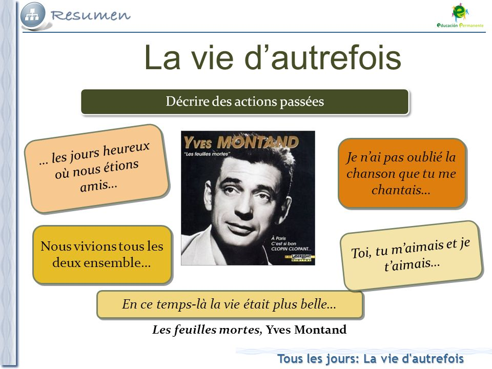 Les feuilles mortes, Yves Montand