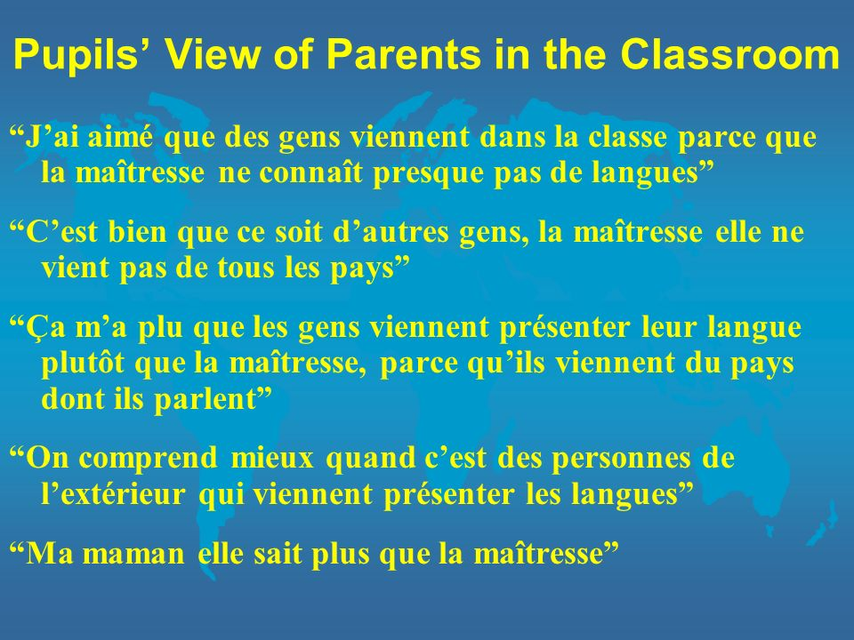 Pupils' View of Parents in the Classroom
