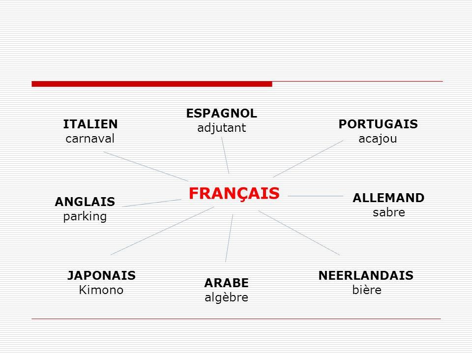 FRANÇAIS ESPAGNOL adjutant ITALIEN carnaval PORTUGAIS acajou ALLEMAND