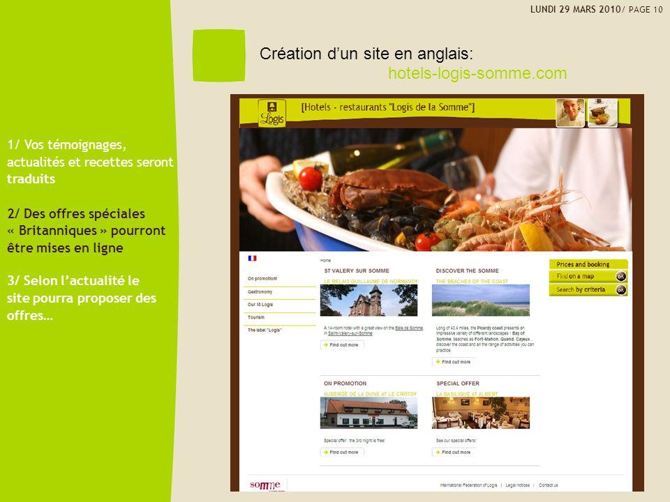 Création d'un site en anglais: