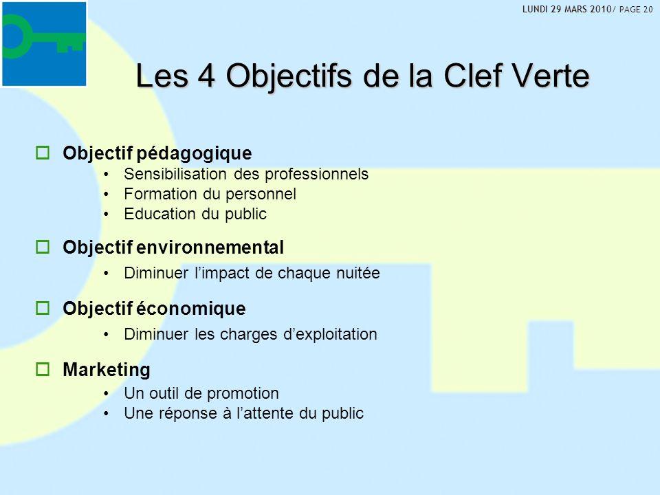Les 4 Objectifs de la Clef Verte