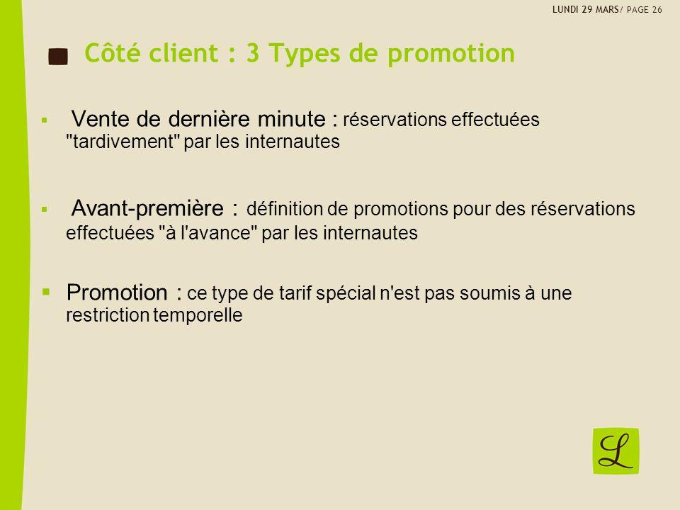 Côté client : 3 Types de promotion