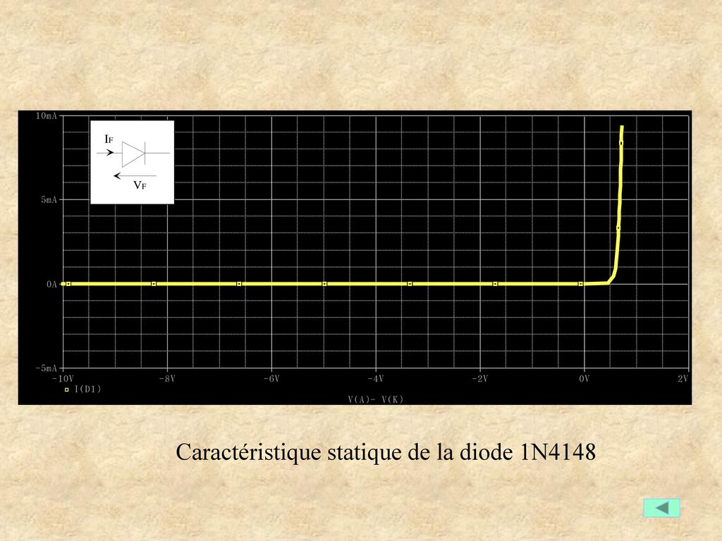 fonctions et composants  u00e9lectroniques  u00e9l u00e9mentaires