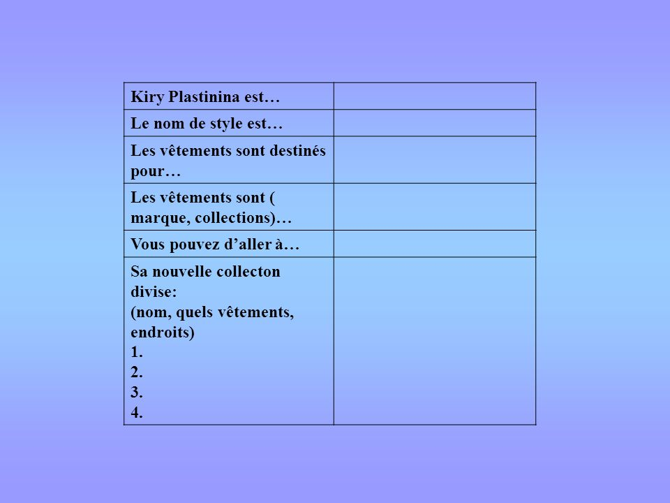 Kiry Plastinina est… Le nom de style est… Les vêtements sont destinés pour… Les vêtements sont ( marque, collections)…