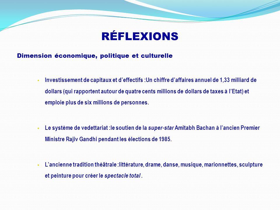 RÉFLEXIONS Dimension économique, politique et culturelle
