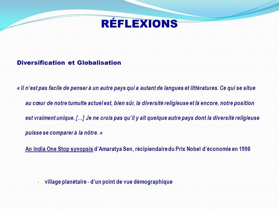 RÉFLEXIONS Diversification et Globalisation