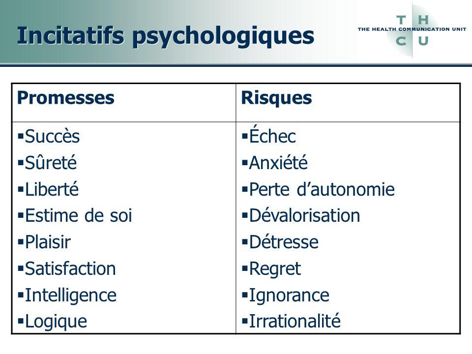 Incitatifs psychologiques