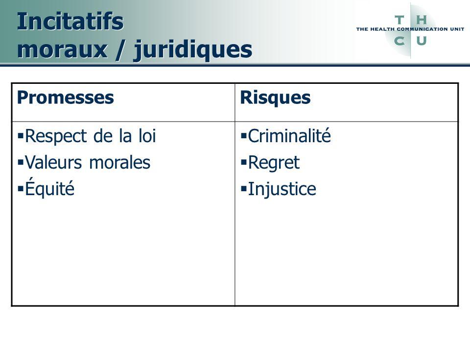 Incitatifs moraux / juridiques