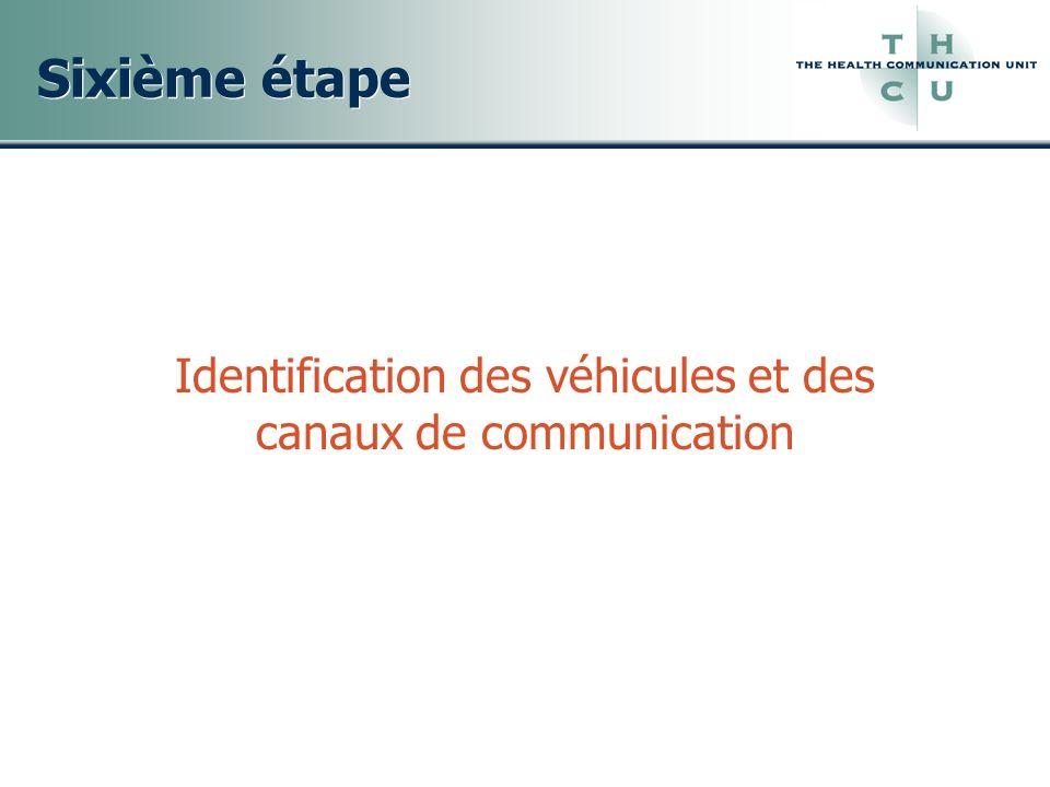 Identification des véhicules et des canaux de communication