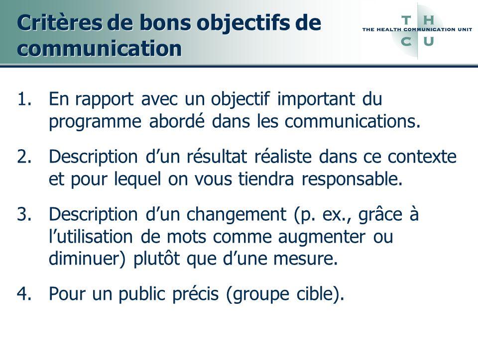 Critères de bons objectifs de communication
