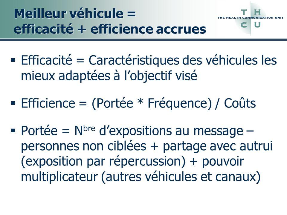 Meilleur véhicule = efficacité + efficience accrues