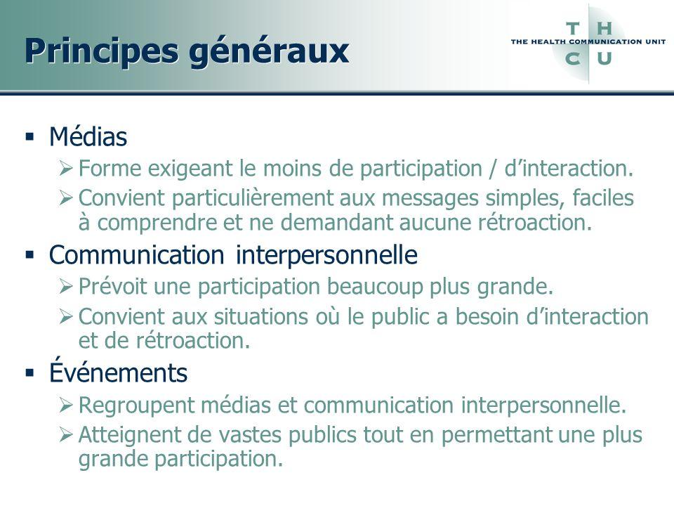 Principes généraux Médias Communication interpersonnelle Événements