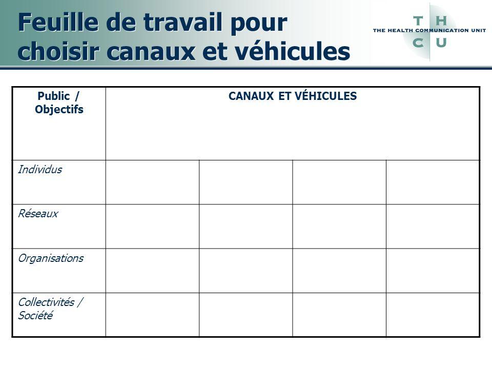 Feuille de travail pour choisir canaux et véhicules