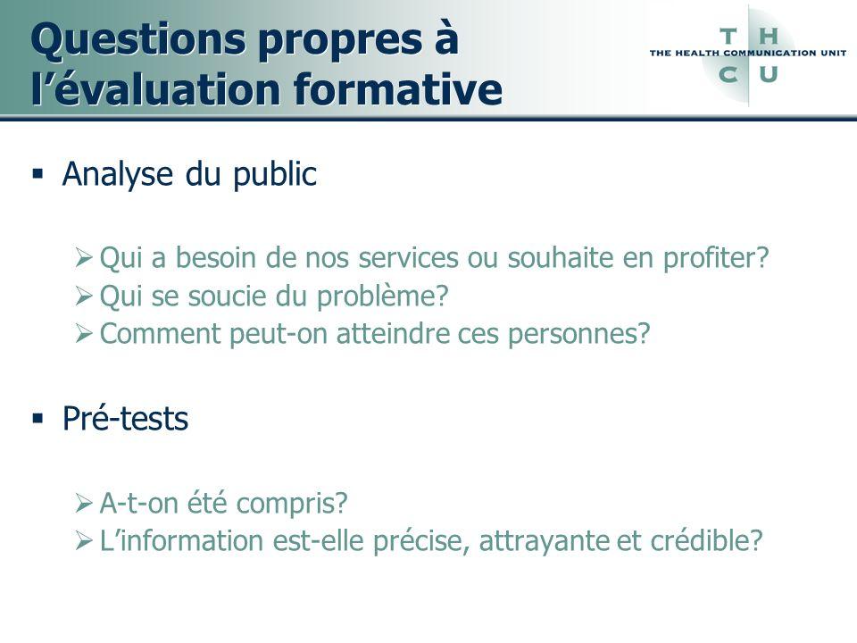 Questions propres à l'évaluation formative