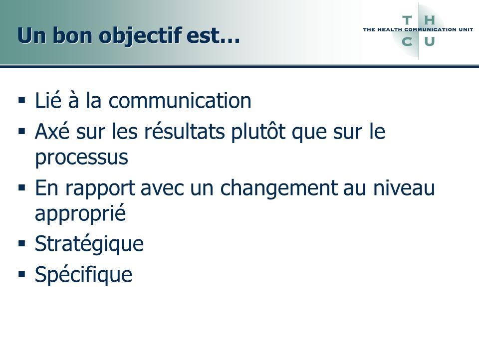 Un bon objectif est… Lié à la communication. Axé sur les résultats plutôt que sur le processus. En rapport avec un changement au niveau approprié.