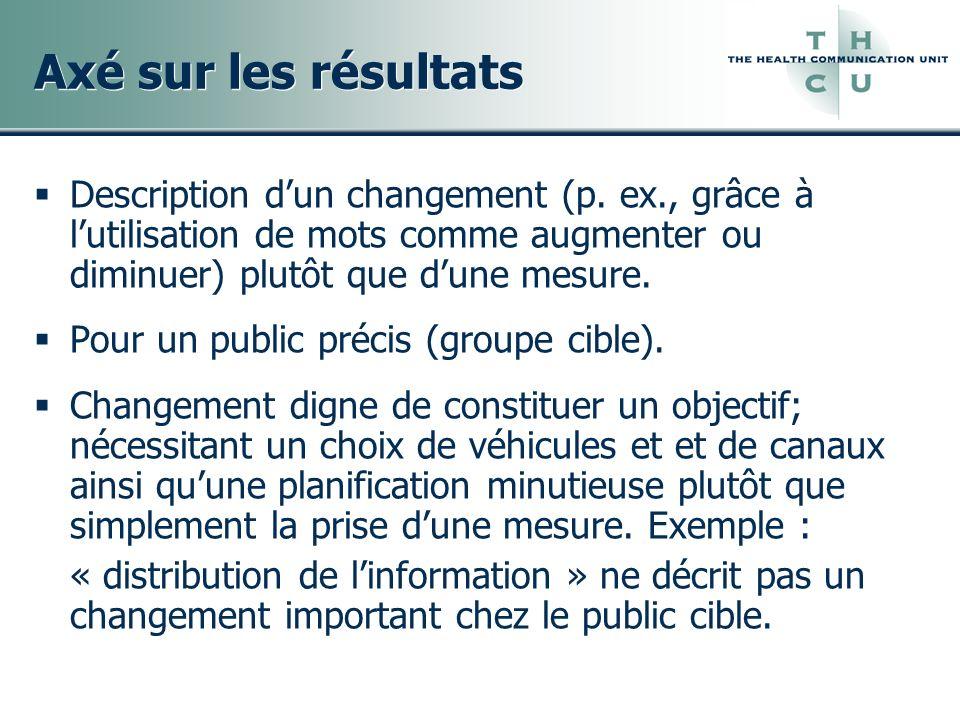 Axé sur les résultats Description d'un changement (p. ex., grâce à l'utilisation de mots comme augmenter ou diminuer) plutôt que d'une mesure.