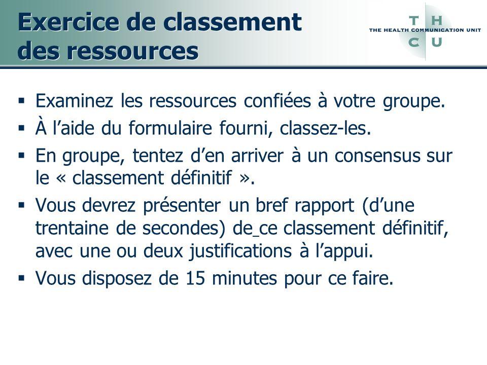 Exercice de classement des ressources