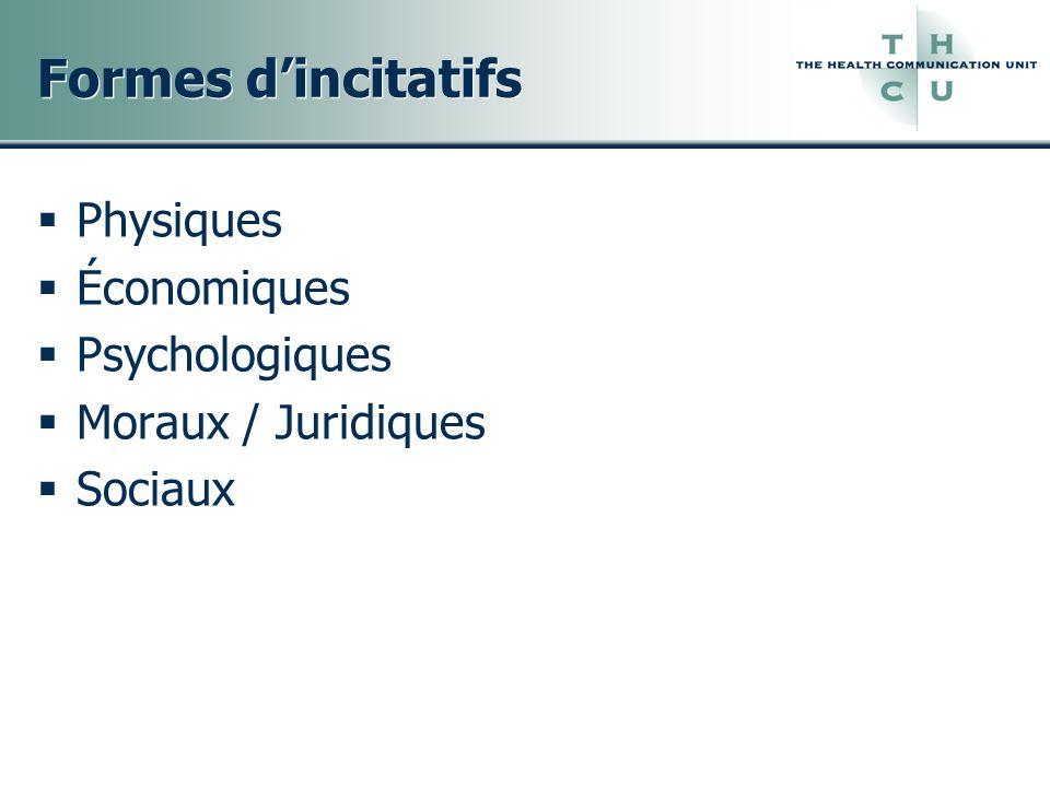 Formes d'incitatifs Physiques Économiques Psychologiques