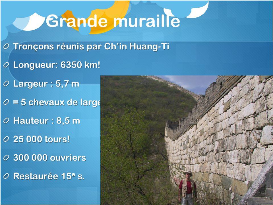 Grande muraille Tronçons réunis par Ch'in Huang-Ti Longueur: 6350 km!