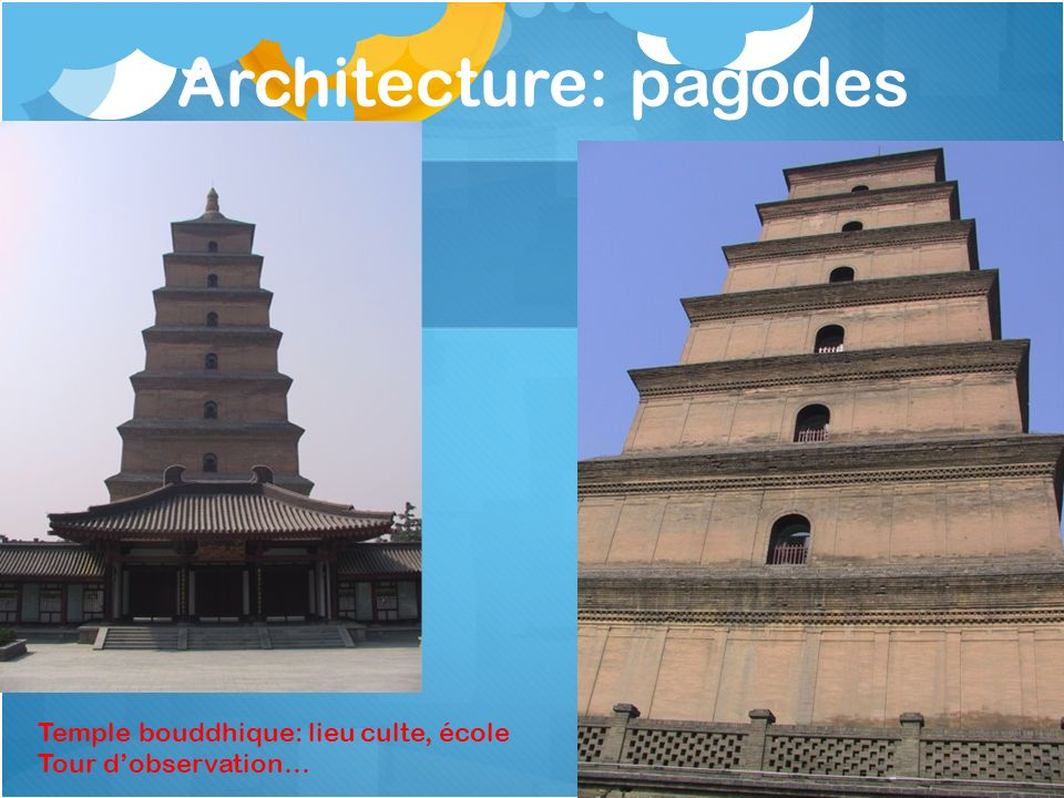 Architecture: pagodes