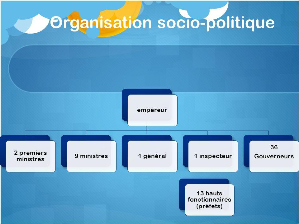 Organisation socio-politique