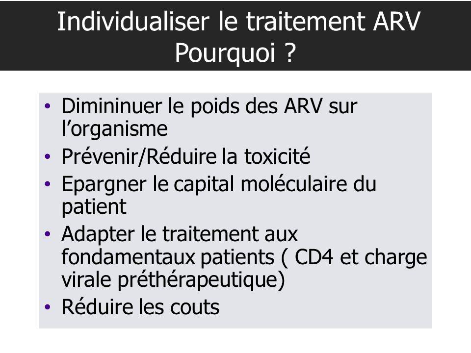 Individualiser le traitement ARV Pourquoi