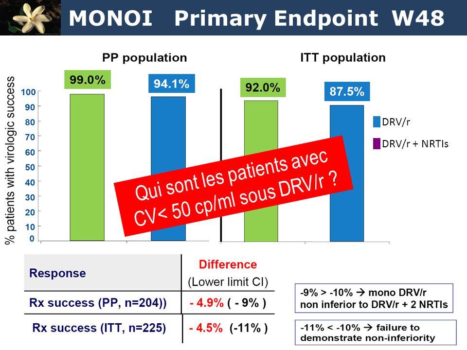 MONOI Primary Endpoint W48