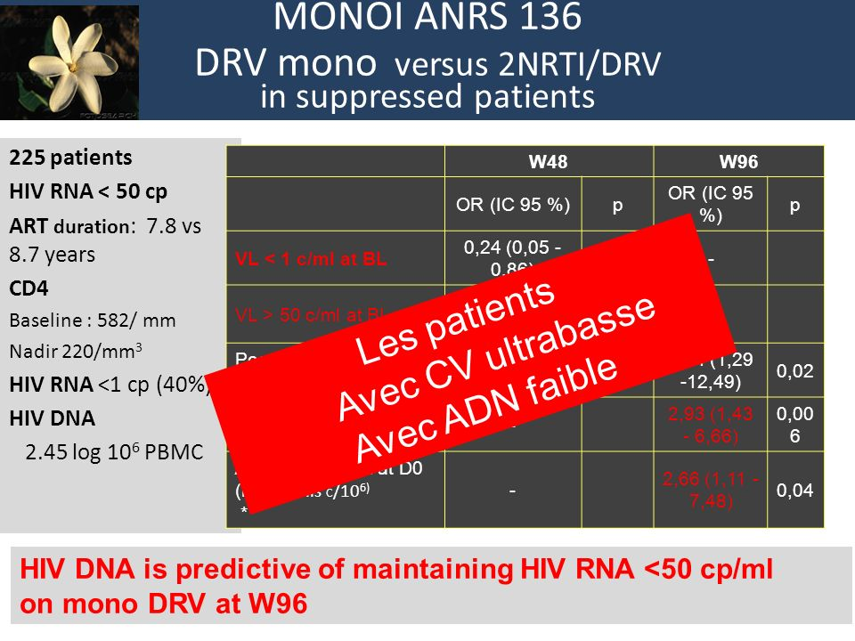 MONOI ANRS 136 DRV mono versus 2NRTI/DRV in suppressed patients