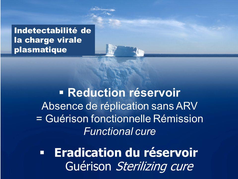 Eradication du réservoir Guérison Sterilizing cure