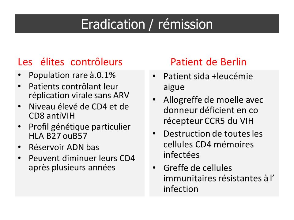 Eradication / rémission