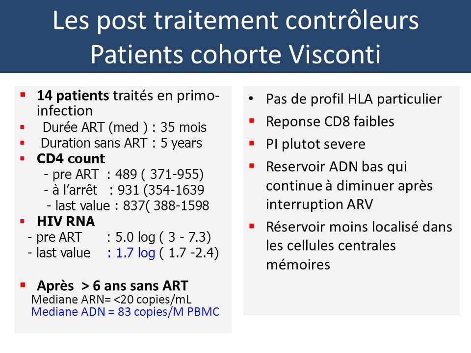 Les post traitement contrôleurs Patients cohorte Visconti