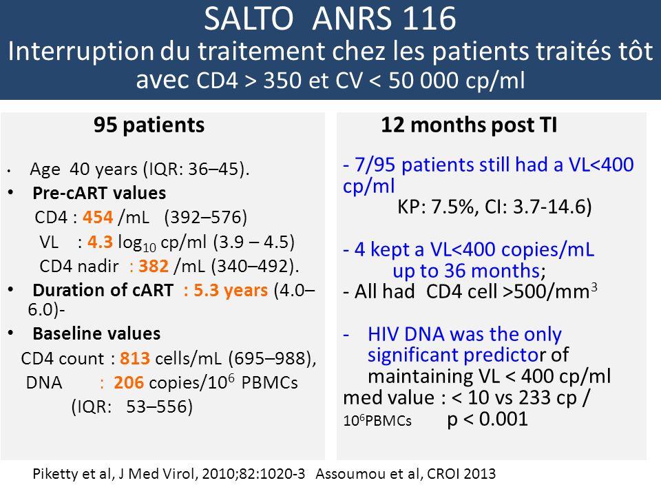 SALTO ANRS 116 Interruption du traitement chez les patients traités tôt avec CD4 > 350 et CV < 50 000 cp/ml