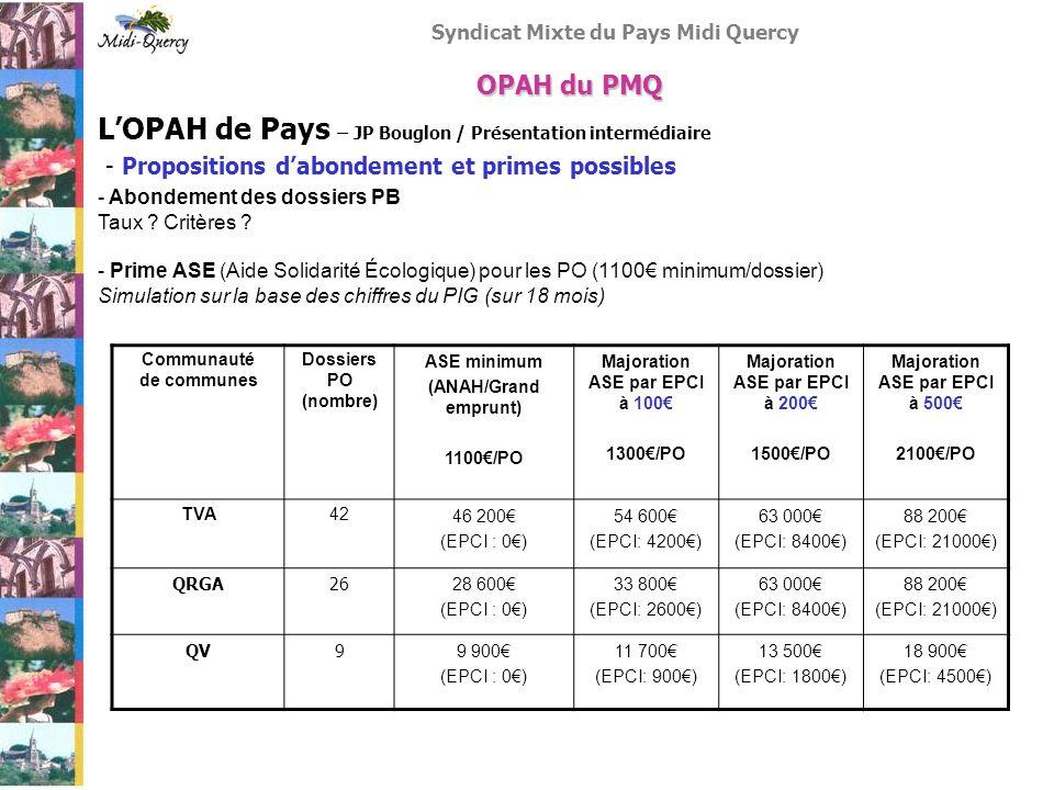 L'OPAH de Pays – JP Bouglon / Présentation intermédiaire