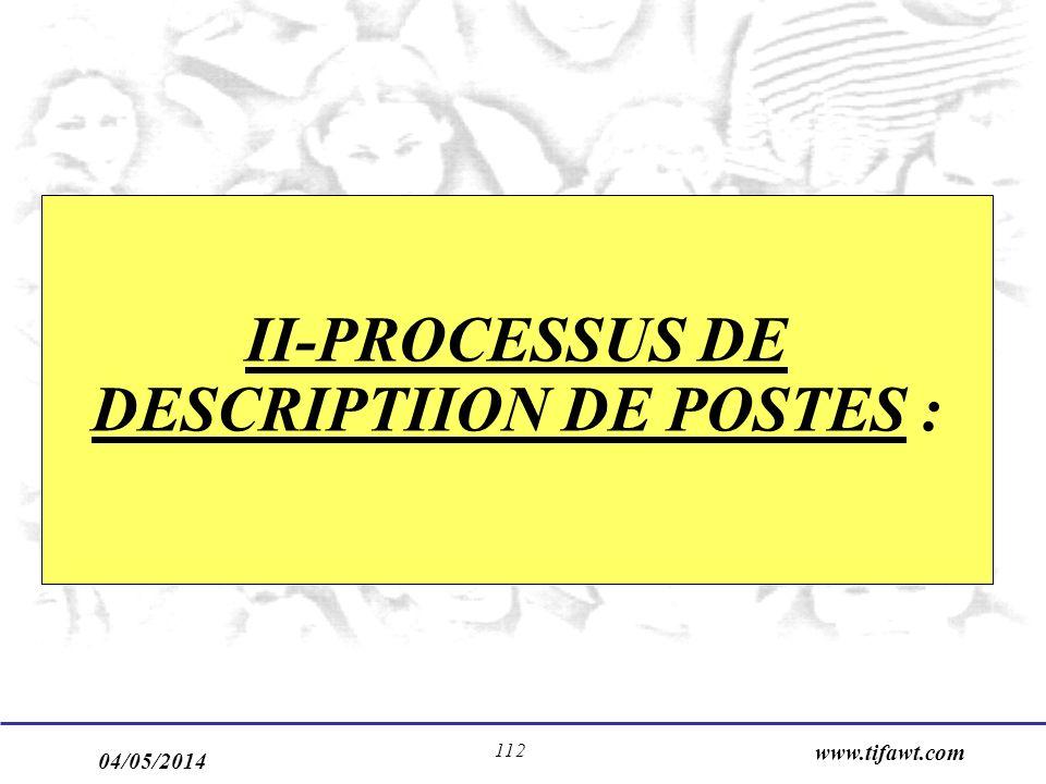 II-PROCESSUS DE DESCRIPTIION DE POSTES :