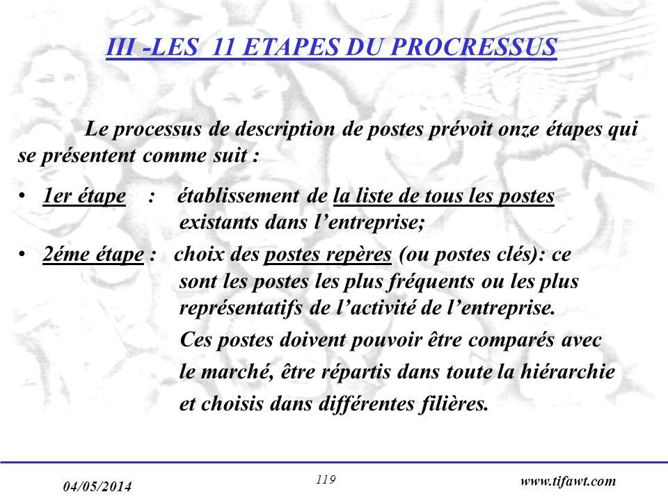 III -LES 11 ETAPES DU PROCRESSUS