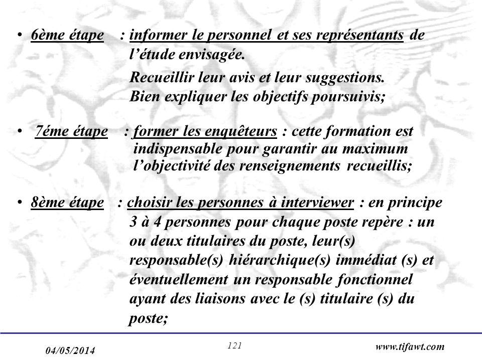 6ème étape : informer le personnel et ses représentants de l'étude envisagée.