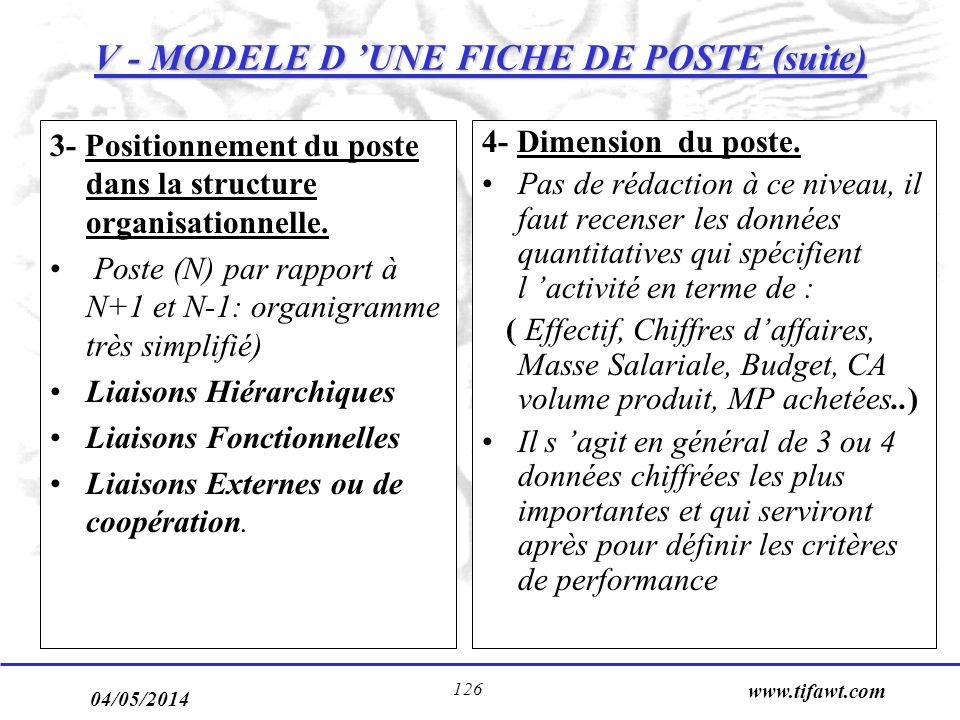 V - MODELE D 'UNE FICHE DE POSTE (suite)