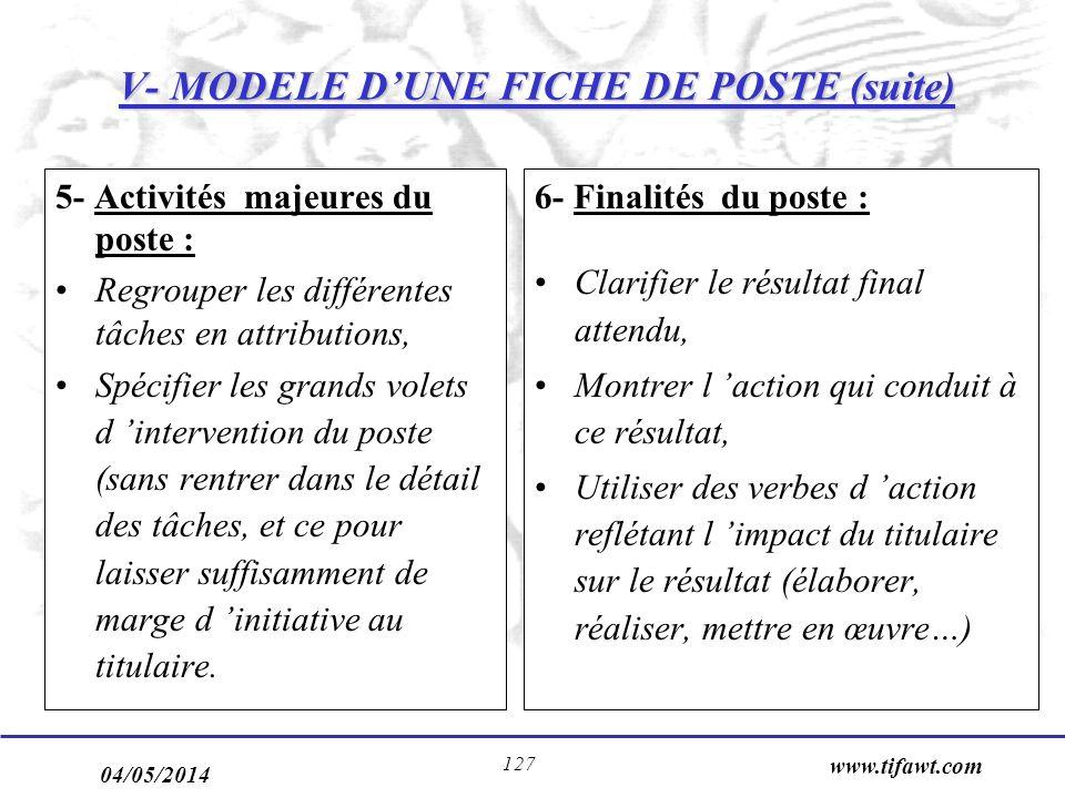 V- MODELE D'UNE FICHE DE POSTE (suite)
