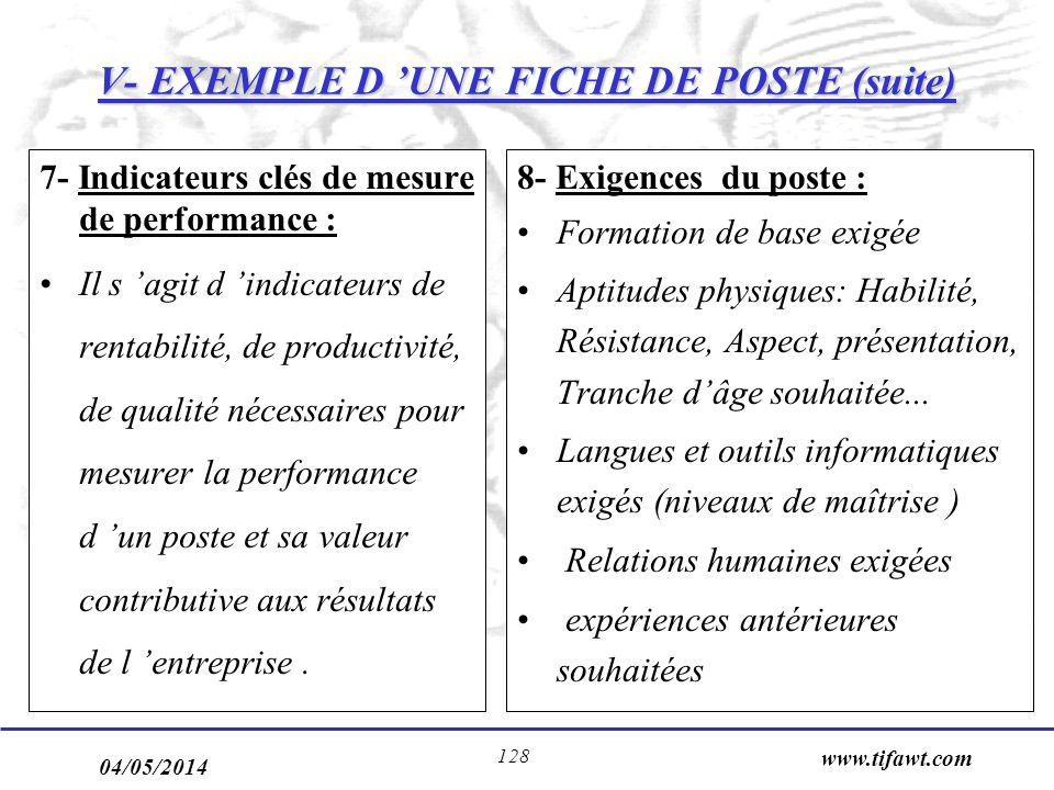 V- EXEMPLE D 'UNE FICHE DE POSTE (suite)