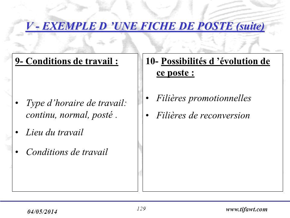 V - EXEMPLE D 'UNE FICHE DE POSTE (suite)