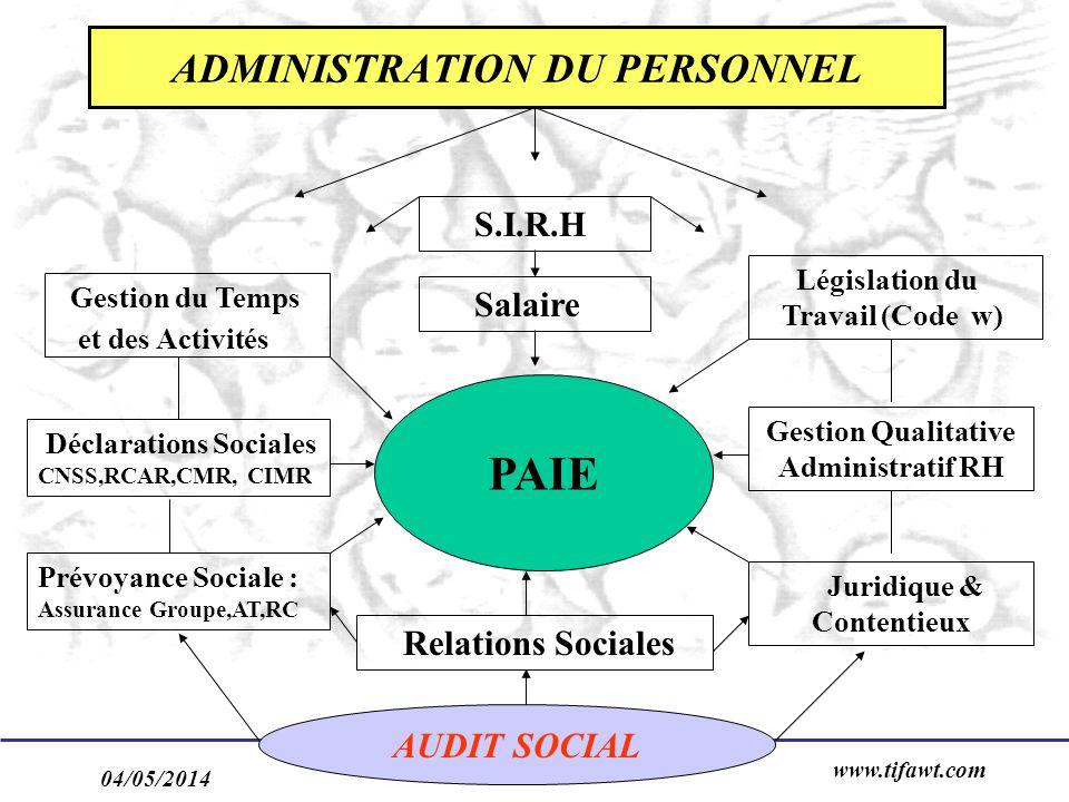 ADMINISTRATION DU PERSONNEL