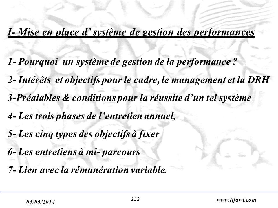 I- Mise en place d' système de gestion des performances