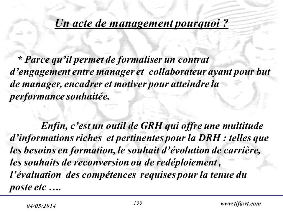 Un acte de management pourquoi