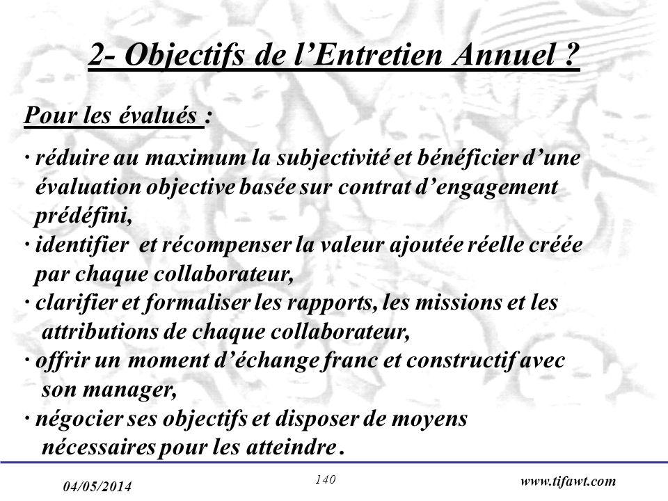 2- Objectifs de l'Entretien Annuel